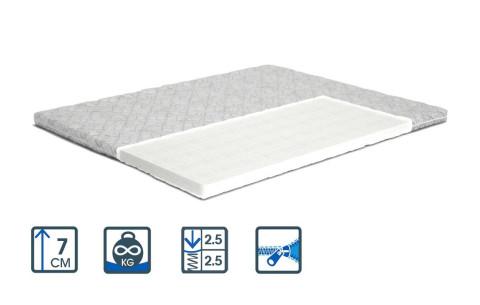 Матрас Topper-futon 2/Топпер-футон 2 бязь/жаккард Matroluxe™