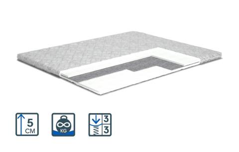 Матрас Topper-futon 3 / Топпер-футон 3 Matroluxe™